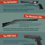The five weapons that defined American warfare
